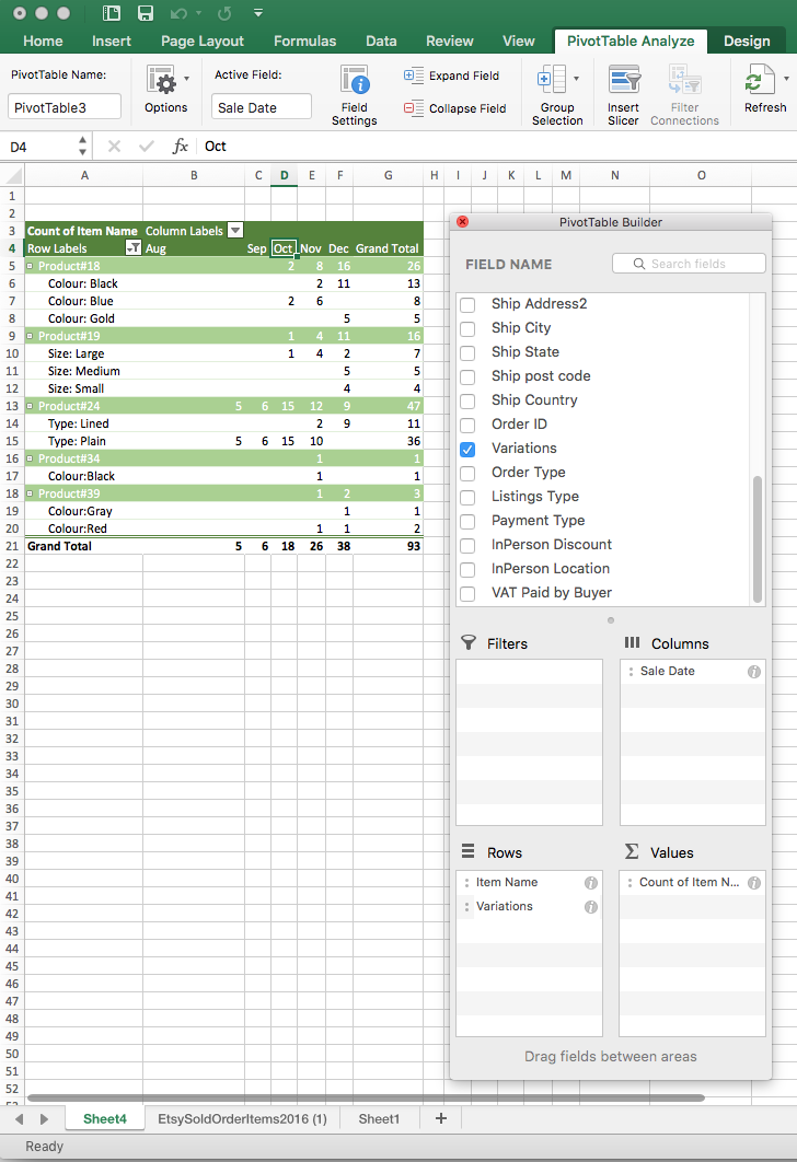 excel screenshot of pivot table